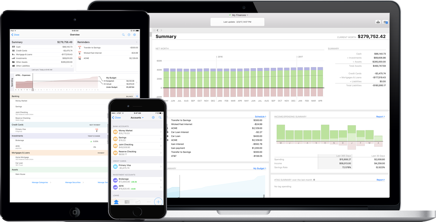 The Banktivity product family, personal finance software for Mac OS X and iOS